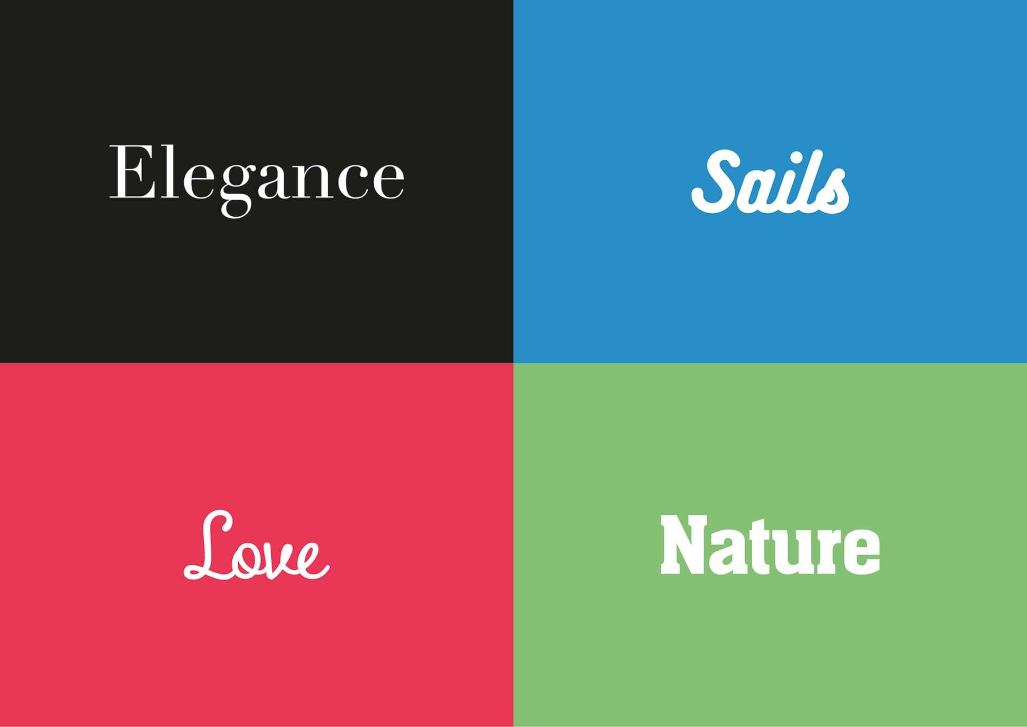 Progettazione grafica - Come scegliere un font