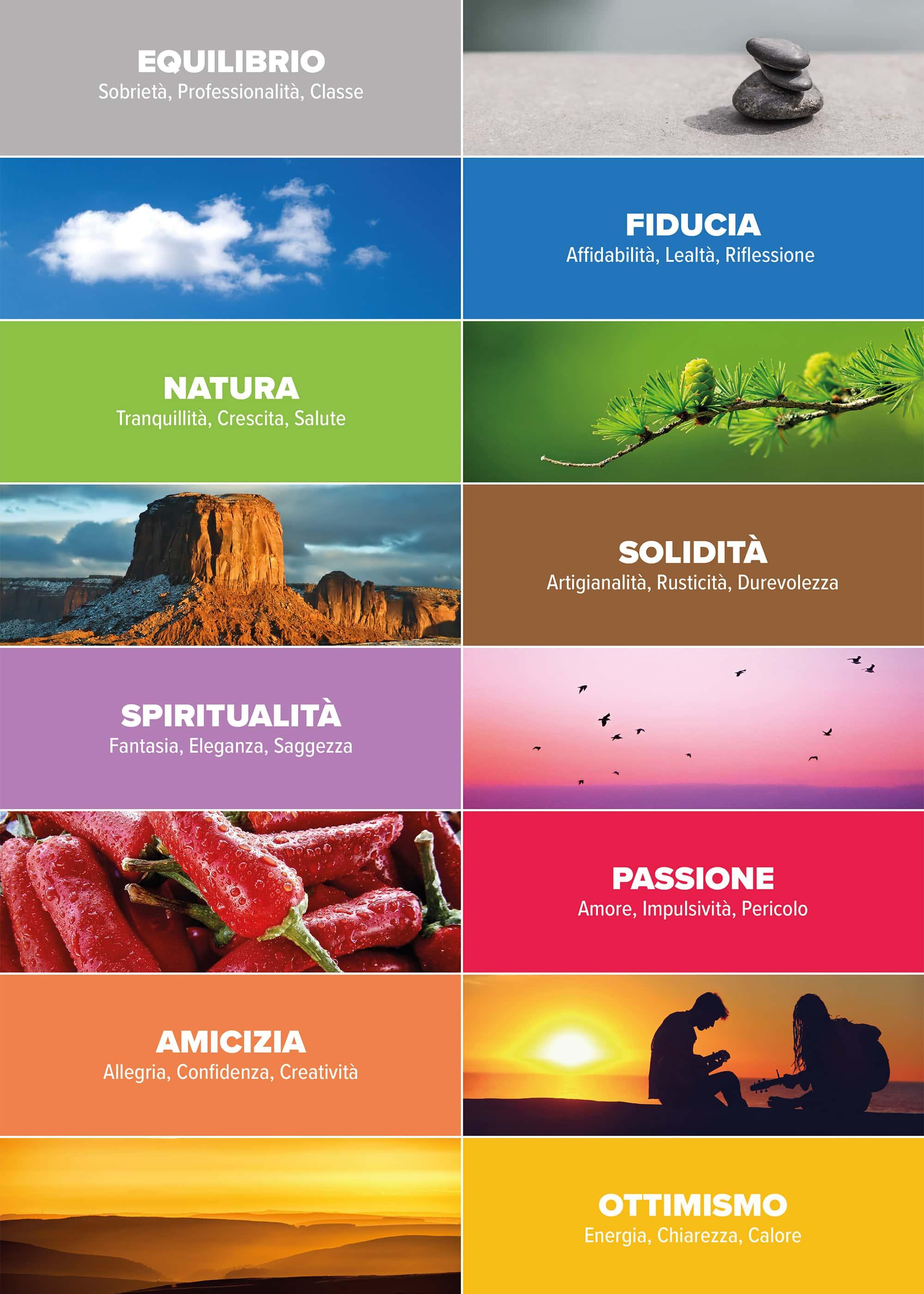 Significato dei colori nella cultura occidentale