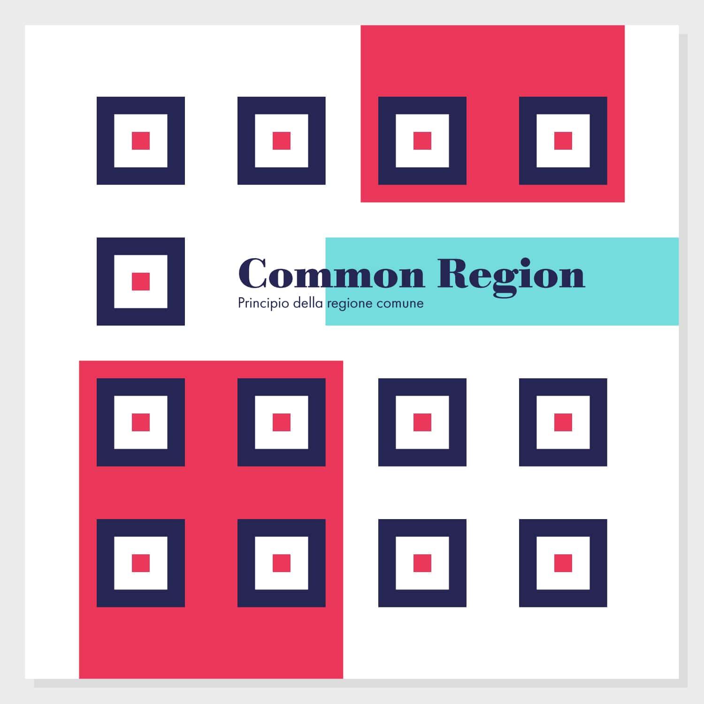 Gestalt, Principio della regione comune